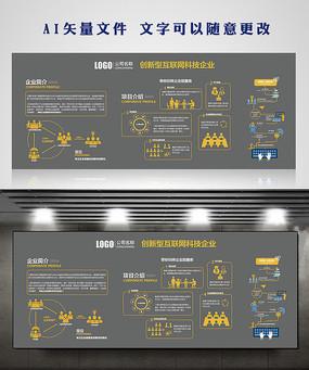 创意科技企业文化墙设计