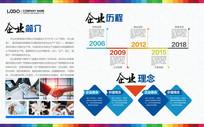 公司文化历程企业展板