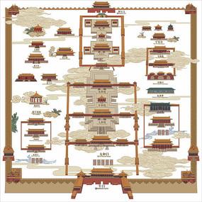 手繪中國地圖