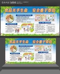 食品安全宣传栏图片