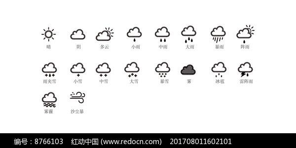 创意天气图标设计图片