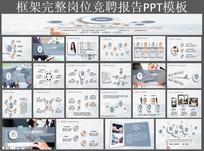 岗位竞聘报告PPT模板