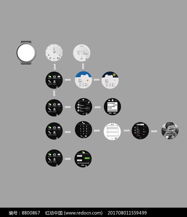 智能手表表盘界面设计图片