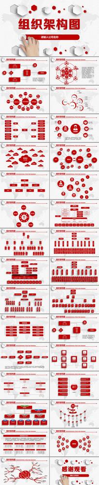 企业公司组织机构架构图PPT