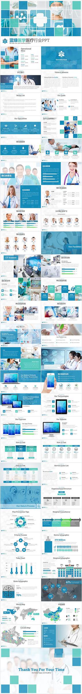 医学医疗报告医疗行业PPT
