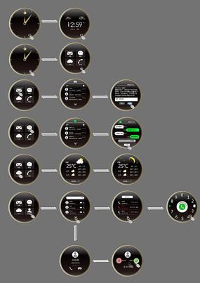 UI智能表盘界面设计