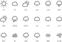 整套天气图标