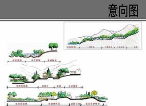 景观规划设计