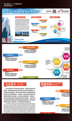 企业文化墙企业宣传栏模板