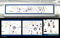 企业员工组织架构展板