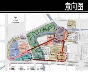 台州市某商业街功能结构布局图