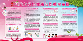 艾滋病预防知识宣传栏