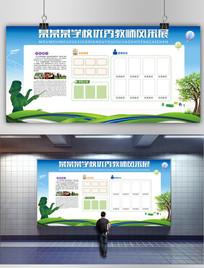 学校教师文化风采文化墙设计
