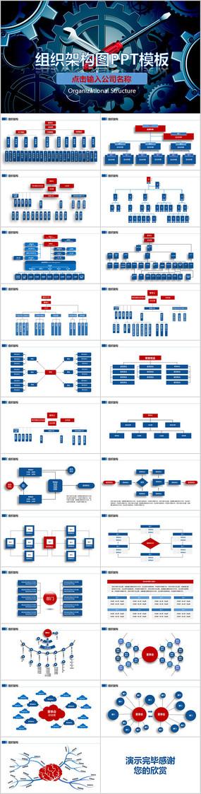 公司架构图