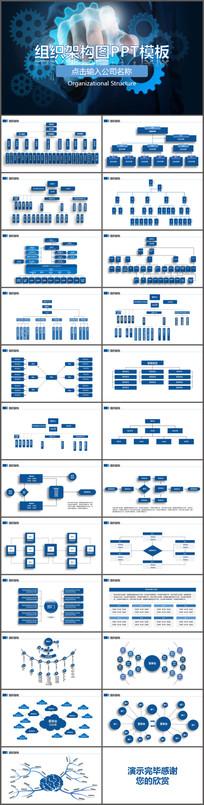组织架构图PPT