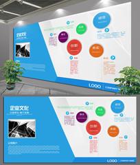 现代企业形象文化墙
