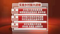 央视红色字幕战略类AE模板