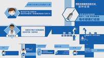 新闻联播字幕医药AE模板