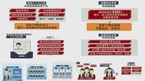 央视字幕巡视纪检AE模板