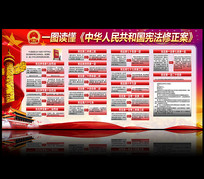 一图读懂宪法修正案展板宣传栏