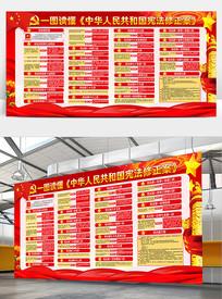 红色大气宪法修正案展板