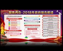 2018两会政府工作报告展板