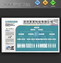 高端大气公司组织架构图