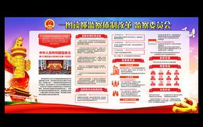 监察体制改革监察委员会展板