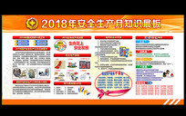 企业2018年安全生产展板