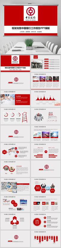 中国银行银行总结报告PPT