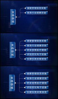 蓝色科技企业架构框架AE模板