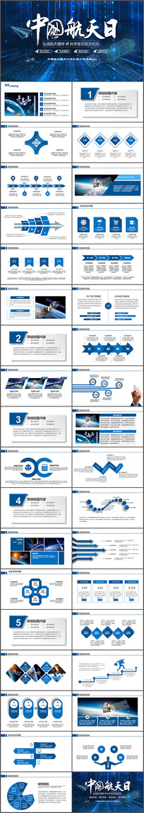 中国航空航天卫星发射PPT