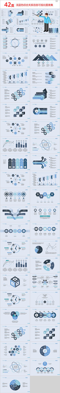 浅蓝色综合关系信息PPT图表