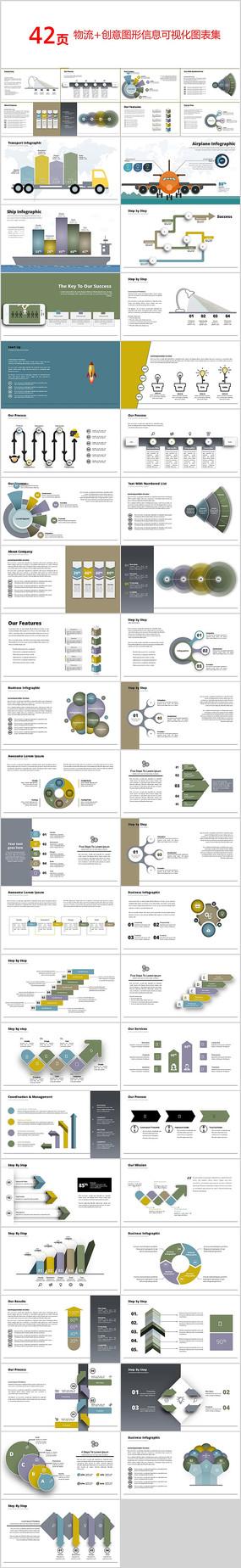 物流创意图形信息化PPT图表 pptx