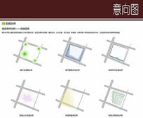 景观场地现状分析文本