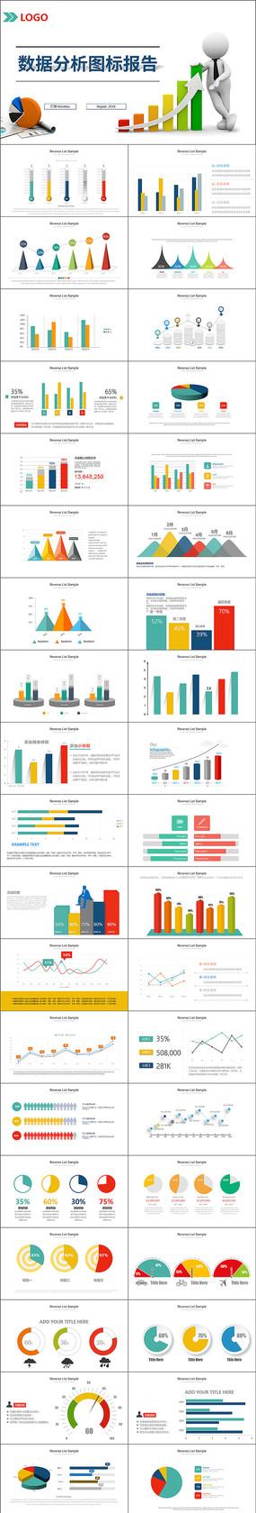 数据图表统计分析报告PPT ppt