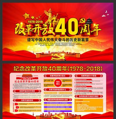改革开放40周年展板