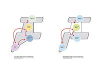 医院平面分区功能分析