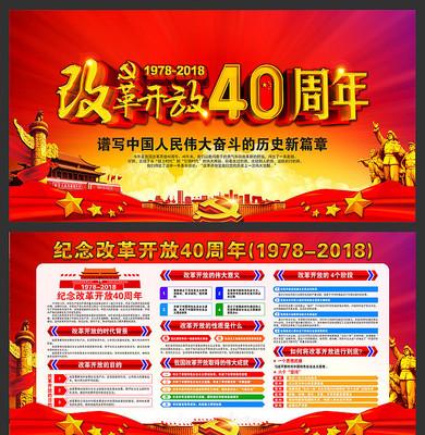 改革开放40周年大气宣传栏
