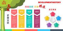 环保节能企业文化宣传栏