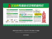 医疗预防艾滋病宣传栏展板