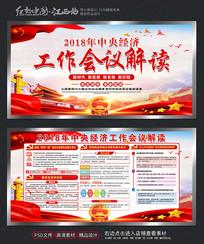 2018经济会议党建展板