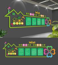职工之家文化墙设计
