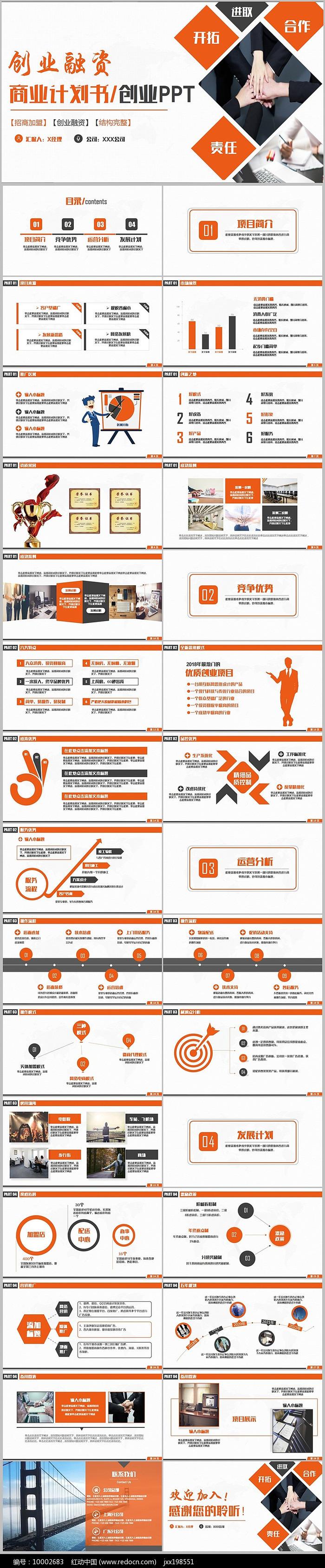 创业融资商业计划书PPT图片