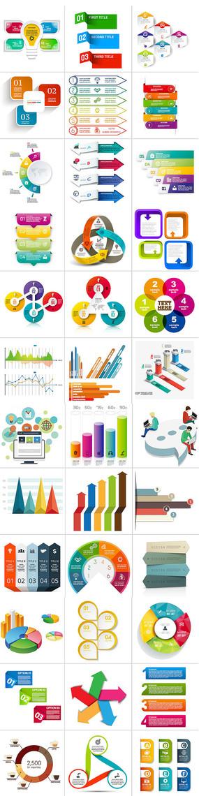 数据分析表