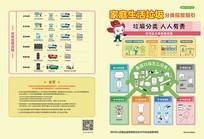 家庭生活垃圾分类投放指引广告