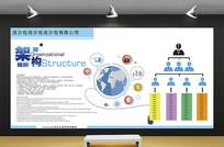公司架构企业文化墙