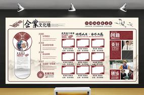 中国风企业文化展板