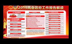 解读2019全国两会报告展板