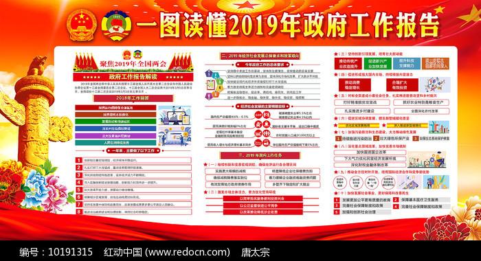 2019两会政府报告图片